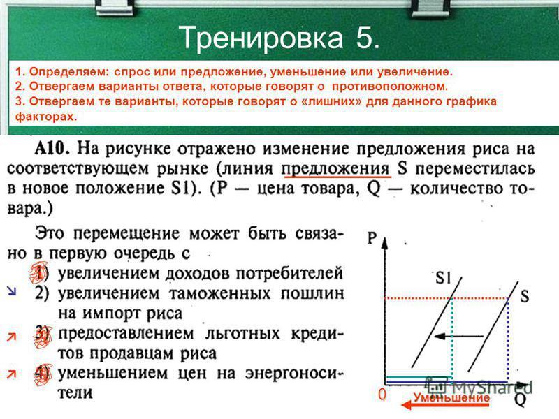 Тренировка 5. 1. Определяем: спрос или предложение, уменьшение или увеличение. 2. Отвергаем варианты ответа, которые говорят о противоположном. 3. Отвергаем те варианты, которые говорят о «лишних» для данного графика факторах. 0 Уменьшение