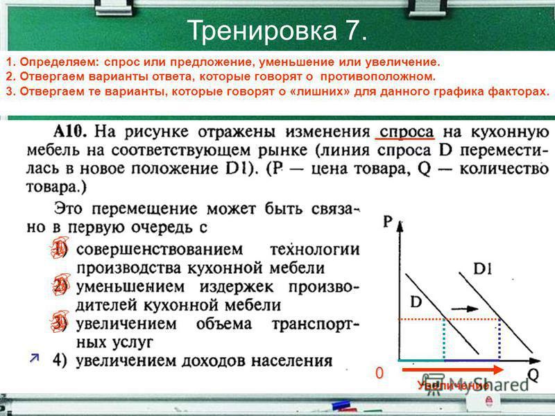 Тренировка 7. 1. Определяем: спрос или предложение, уменьшение или увеличение. 2. Отвергаем варианты ответа, которые говорят о противоположном. 3. Отвергаем те варианты, которые говорят о «лишних» для данного графика факторах. 0 Увеличение