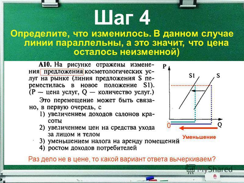 Шаг 4 Определите, что изменилось. В данном случае линии параллельны, а это значит, что цена осталось неизменной) 0 Уменьшение Раз дело не в цене, то какой вариант ответа вычеркиваем?