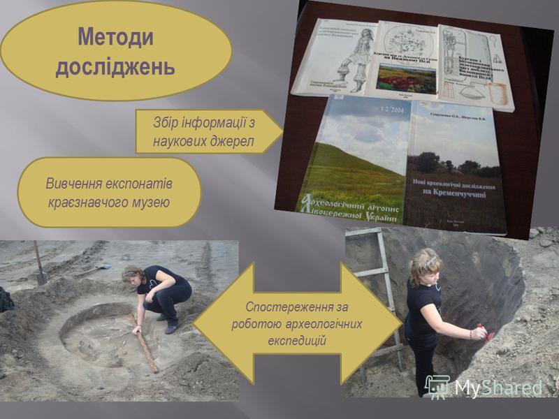 Збір інформації з наукових джерел Методи досліджень Спостереження за роботою археологічних експедицій Вивчення експонатів краєзнавчого музею