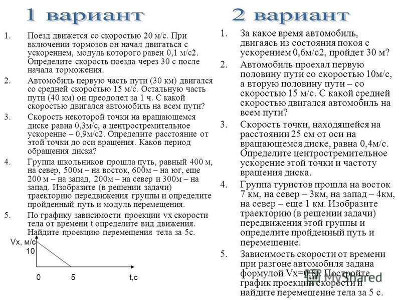 Презентация на тему Контрольная работа по теме Основы  2 1