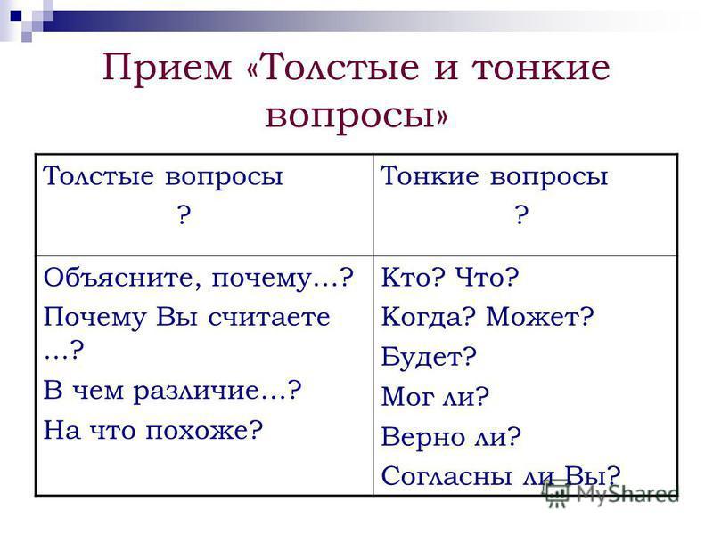 Прием «Толстые и тонкие вопросы» Толстые вопросы ? Тонкие вопросы ? Объясните, почему…? Почему Вы считаете...? В чем различие…? На что похоже? Кто? Что? Когда? Может? Будет? Мог ли? Верно ли? Согласны ли Вы?