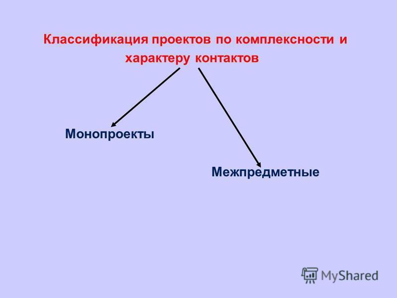 Классификация проектов по комплексности и характеру контактов Монопроекты Межпредметные