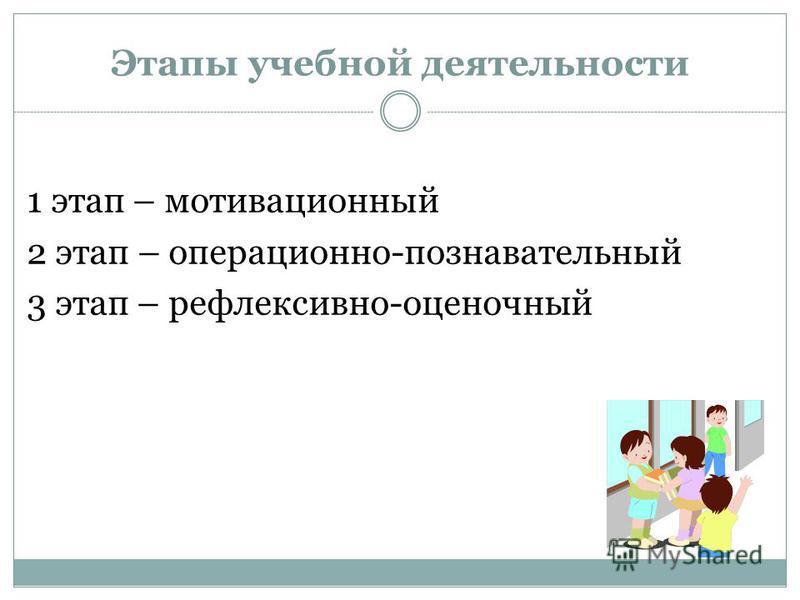 Этапы учебной деятельности 1 этап – мотивационный 2 этап – операционно-познавательный 3 этап – рефлексивно-оценочный