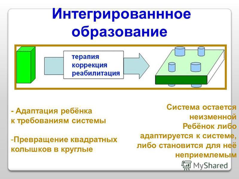Интегрированнное образование - Адаптация ребёнка к требованиям системы -Превращение квадратных колышков в круглые Система остается неизменной Ребёнок либо адаптируется к системе, либо становится для неё неприемлемым