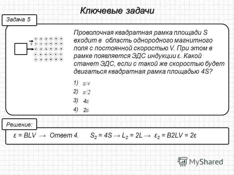 Ключевые задачи Проволочная квадратная рамка площади S входит в область однородного магнитного поля с постоянной скоростью V. При этом в рамке появляется ЭДС индукции ε. Какой станет ЭДС, если c такой же скоростью будет двигаться квадратная рамка пло