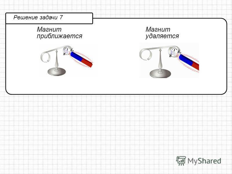 Решение задачи 7 Магнит приближается Магнит удаляется