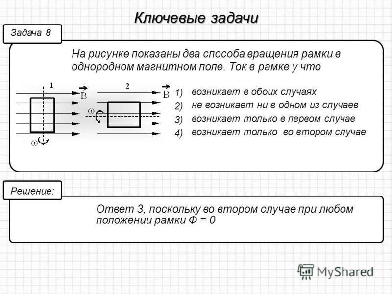 Ключевые задачи На рисунке показаны два способа вращения рамки в однородном магнитном поле. Ток в рамке у что Задача 8 Решение: Ответ 3, поскольку во втором случае при любом положении рамки Ф = 0 1) возникает в обоих случаях 2) не возникает ни в одно