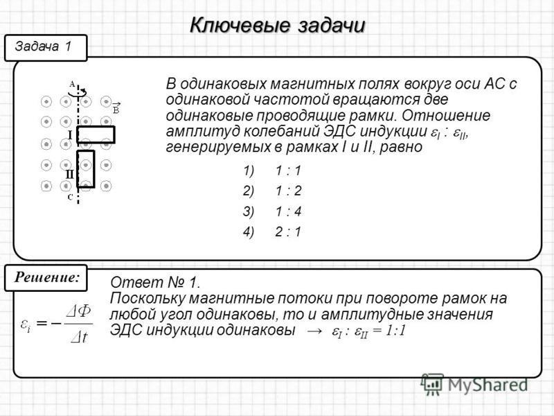 Ключевые задачи В одинаковых магнитных полях вокруг оси АС с одинаковой частотой вращаются две одинаковые проводящие рамки. Отношение амплитуд колебаний ЭДС индукции I : II, генерируемых в рамках I и II, равно Задача 1 1)1 : 1 2)1 : 21 : 2 3)1 : 41 :