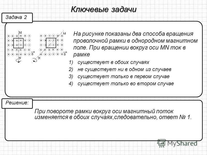 Ключевые задачи На рисунке показаны два способа вращения проволочной рамки в однородном магнитном поле. При вращении вокруг оси MN ток в рамке Задача 2 Решение: При повороте рамки вокруг оси магнитный поток изменяется в обоих случаях,следовательно, о