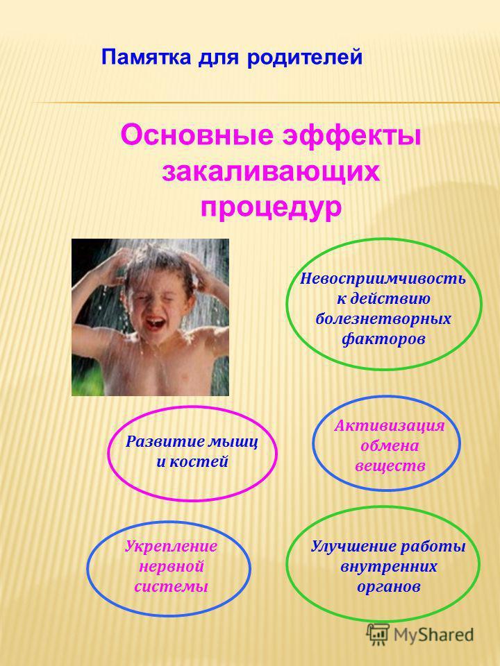 Укрепление нервной системы Развитие мышц и костей Улучшение работы внутренних органов Памятка для родителей Основные эффекты закаливающих процедур Невосприимчивость к действию болезнетворных факторов Активизация обмена веществ
