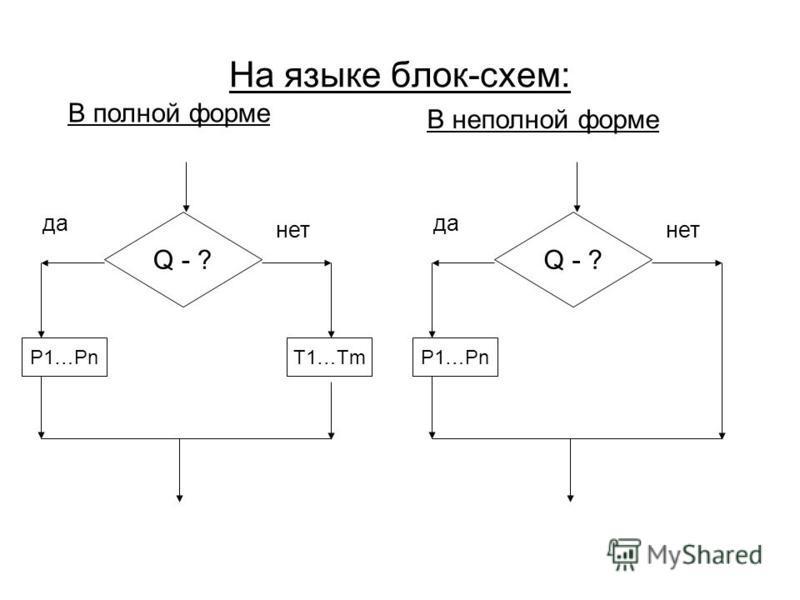 На языке блок-схем: Q - ? да нет P1…PnT1…Tm В полной форме В неполной форме Q - ? да нет P1…Pn