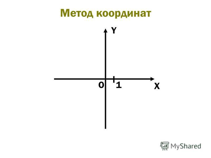 Метод координат O X 1 Y