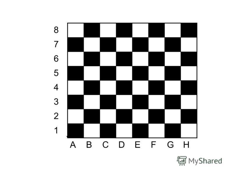 8 7 6 5 4 3 2 1 ABCDEFGH