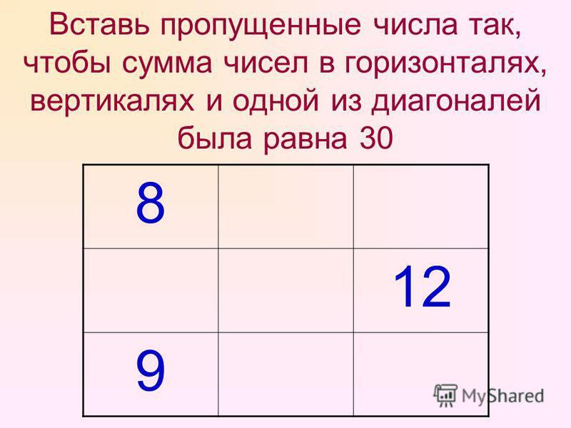 Вставь пропущенные числа так, чтобы сумма чисел в горизонталях, вертикалях и одной из диагоналей была равна 30 8 12 9