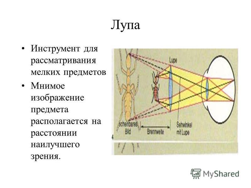 Лупа Инструмент для рассматривания мелких предметов Мнимое изображение предмета располагается на расстоянии наилучшего зрения.