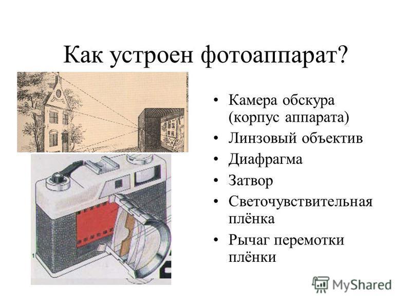 Как устроен фотоаппарат? Камера обскура (корпус аппарата) Линзовый объектив Диафрагма Затвор Светочувствительная плёнка Рычаг перемотки плёнки