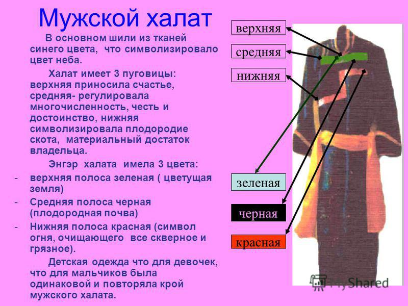 декор мужской одежды бурят Дэгэлы имеют две полы - верхнюю (гайдар кормой) и нижнюю (доктор кормой), спинку (ара тала), перед, лиф (сээжэ), борта (энгэр). Мужской халат обычно шили из тканей синего цвета, иногда он мог быть коричневым, темно-зеленым,