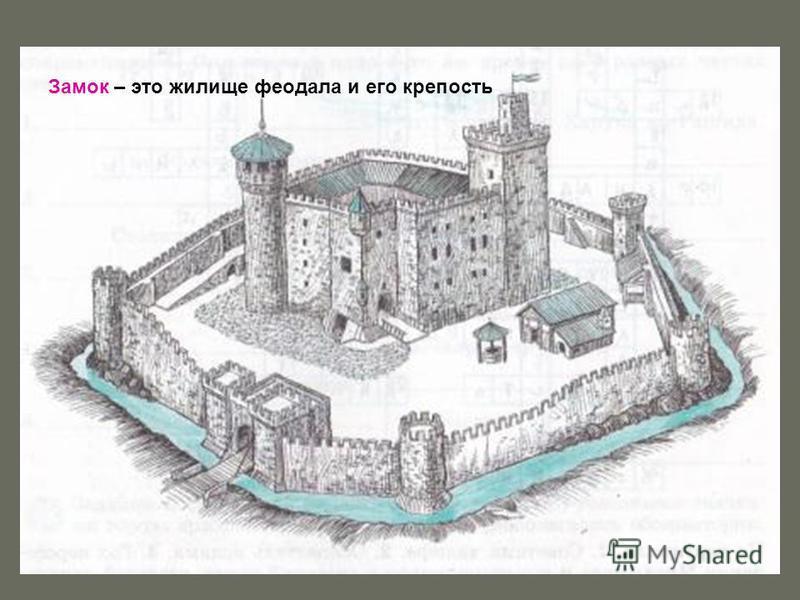 Замок – это жилище феодала и его крепость.