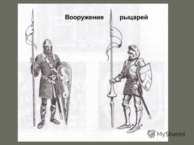 Вооружение рыцаря Вооружениерыцарей