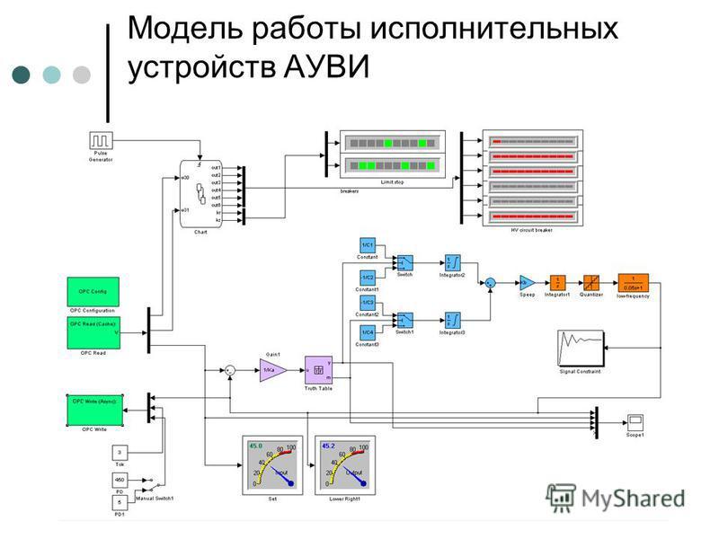 Модель работы исполнительных устройств АУВИ