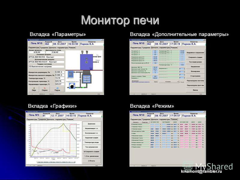 kmamont@rambler.ru Монитор печи Вкладка «Параметры»Вкладка «Дополнительные параметры» Вкладка «Графики»Вкладка «Режим»
