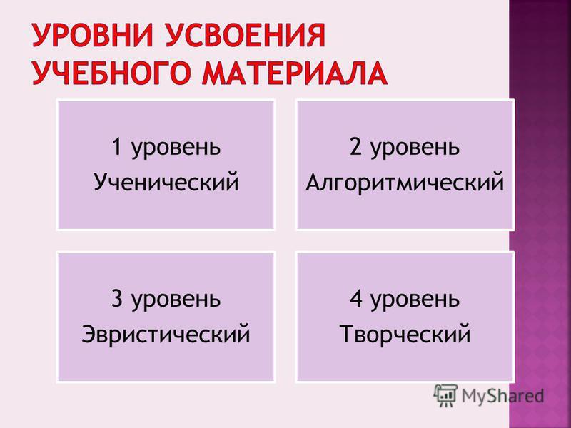 1 уровень Ученический 2 уровень Алгоритмический 3 уровень Эвристический 4 уровень Творческий