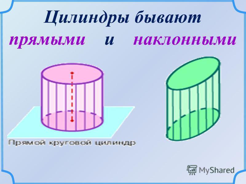 Цилиндры бывают прямыми и наклонными