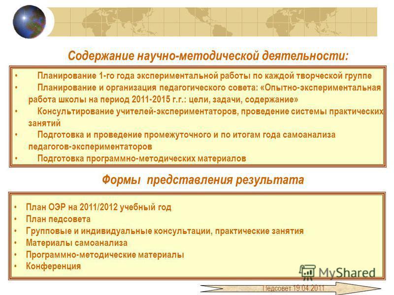 Содержание научно-методической деятельности: Планирование 1-го года экспериментальной работы по каждой творческой группе Планирование и организация педагогического совета: «Опытно-экспериментальная работа школы на период 2011-2015 г.г.: цели, задачи,
