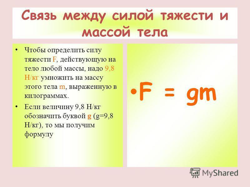 Связь между силой тяжести и массой тела Чтобы определить силу тяжести F, действующую на тело любой массы, надо 9,8 Н/кг умножить на массу этого тела m, выраженную в килограммах. Если величину 9,8 Н/кг обозначить буквой g (g=9,8 Н/кг), то мы получим ф