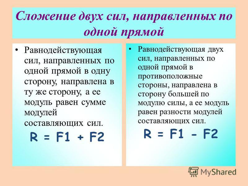Сложение двух сил, направленных по одной прямой Равнодействующая сил, направленных по одной прямой в одну сторону, направлена в ту же сторону, а ее модуль равен сумме модулей составляющих сил. R = F1 + F2 Равнодействующая двух сил, направленных по од