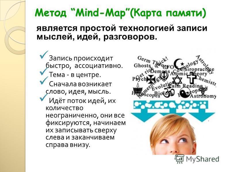 Метод Mind-Map(Карта памяти) Запись происходит быстро, ассоциативно. Тема - в центре. Сначала возникает слово, идея, мысль. Идёт поток идей, их количество неограниченно, они все фиксируются, начинаем их записывать сверху слева и заканчиваем справа вн