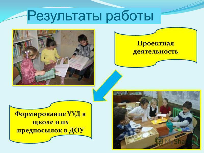 Результаты работы Формирование УУД в школе и их предпосылок в ДОУ Проектная деятельность