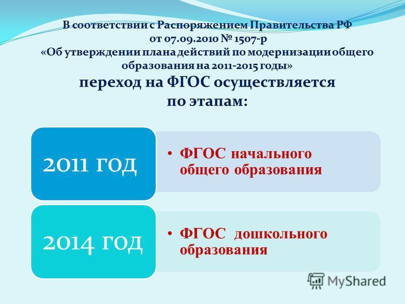 ФГОС начального общего образования 2011 год ФГОС дошкольного образования 2014 год