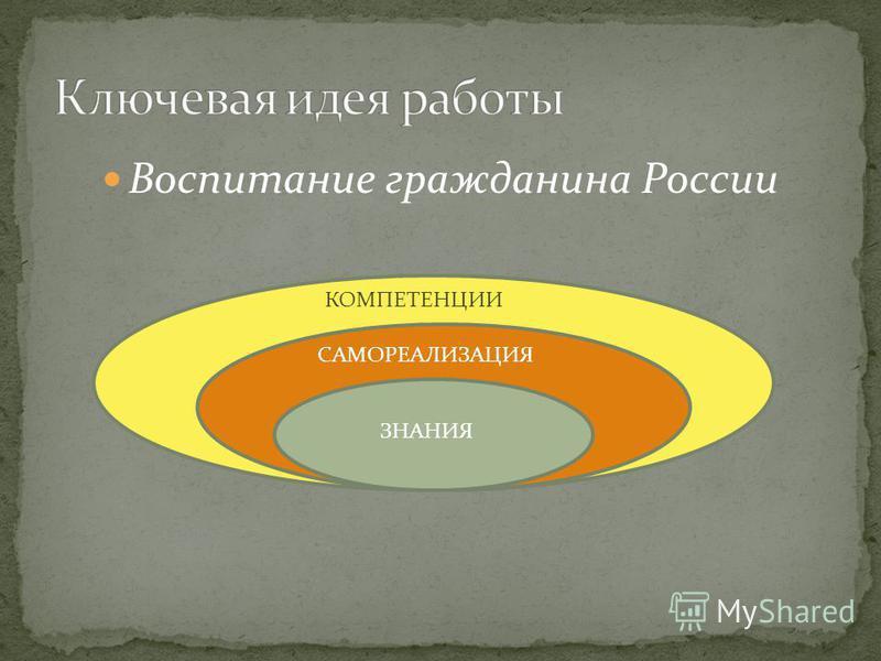 Воспитание гражданина России ЗНАНИЯ САМОРЕАЛИЗАЦИЯ КОМПЕТЕНЦИИ