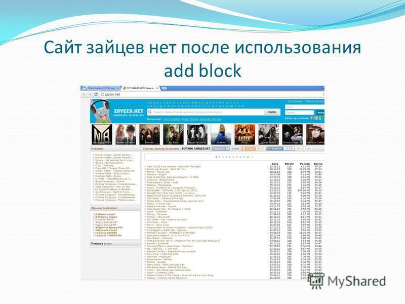 Сайт зайцев нет после использования add block
