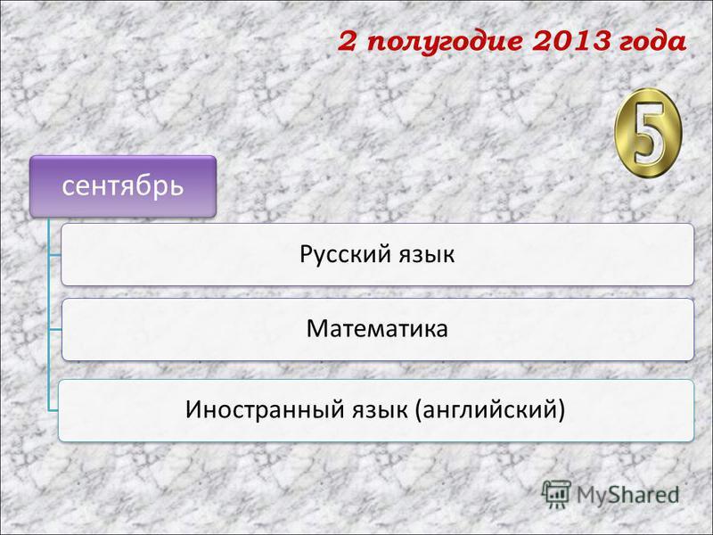 2 полугодие 2013 года сентябрь Русский язык МатематикаИностранный язык (английский)
