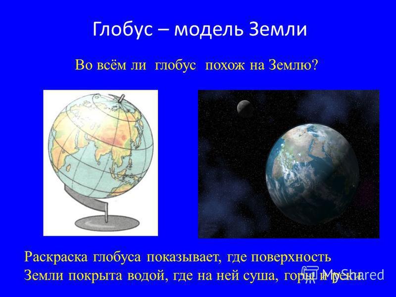 Глобус – модель Земли Во всём ли глобус похож на Землю? Раскраска глобуса показывает, где поверхность Земли покрыта водой, где на ней суша, горы и реки.