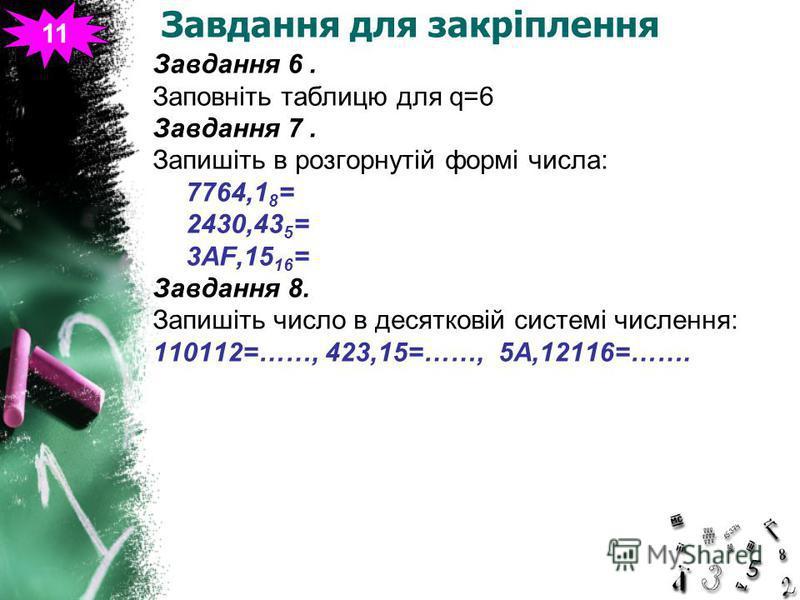 Завдання для закріплення Завдання 6. Заповніть таблицю для q=6 Завдання 7. Запишіть в розгорнутій формі числа: 7764,1 8 = 2430,43 5 = 3AF,15 16 = Завдання 8. Запишіть число в десятковій системі числення: 110112=……, 423,15=……, 5А,12116=……. 11