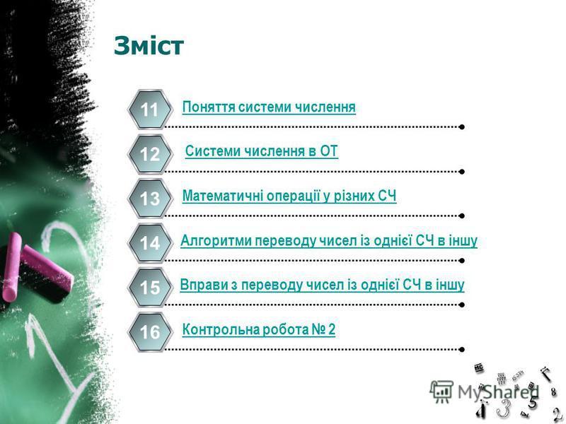Зміст Поняття системи числення 11 Системи числення в ОТ 12 Математичні операції у різних СЧ 13 Алгоритми переводу чисел із однієї СЧ в іншу 14 Вправи з переводу чисел із однієї СЧ в іншу 15 Контрольна робота 2 16