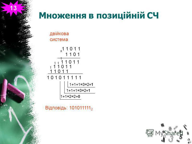 Множення в позиційній СЧ 13 двійкова система Відповідь: 101011111 2 1 1 0 1 1 х 1 1 0 1 1 1 0 1 1 1 0 1 0 1 1 1 1 1 1+1+1=3=2+1 1 1 1+1=2=2+0 1 1
