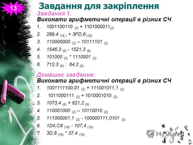 Завдання для закріплення Завдання 1. Виконати арифметичні операції в різних СЧ 1.1001100110 (2) + 1101000011 (2) 2.289,4 (16 ) + 3FD,6 (16) 3.110000000 (2) – 10111101 (2) 4.1546,3 (8) - 1521,3 (8) 5.101000 (2) * 1110001 (2) 6.712,3 (8) : 64,2 (8) Дом