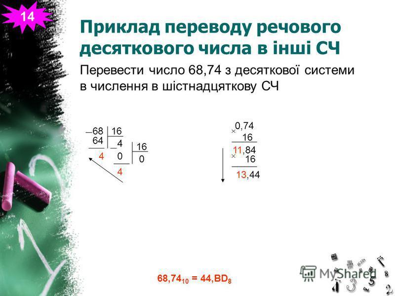 Приклад переводу речового десяткового числа в інші СЧ 14 Перевести число 68,74 з десяткової системи в числення в шістнадцяткову СЧ 6816 6464 4 4 0 4 0 0,74 16 11,84 16 13,44 68,74 10 = 44,BD 8