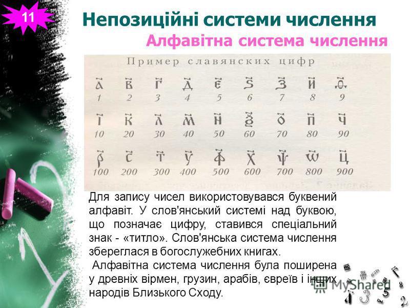 Непозиційні системи числення Алфавітна система числення Для запису чисел використовувався буквений алфавіт. У слов'янський системі над буквою, що позначає цифру, ставився спеціальний знак - «титло». Слов'янська система числення збереглася в богослуже