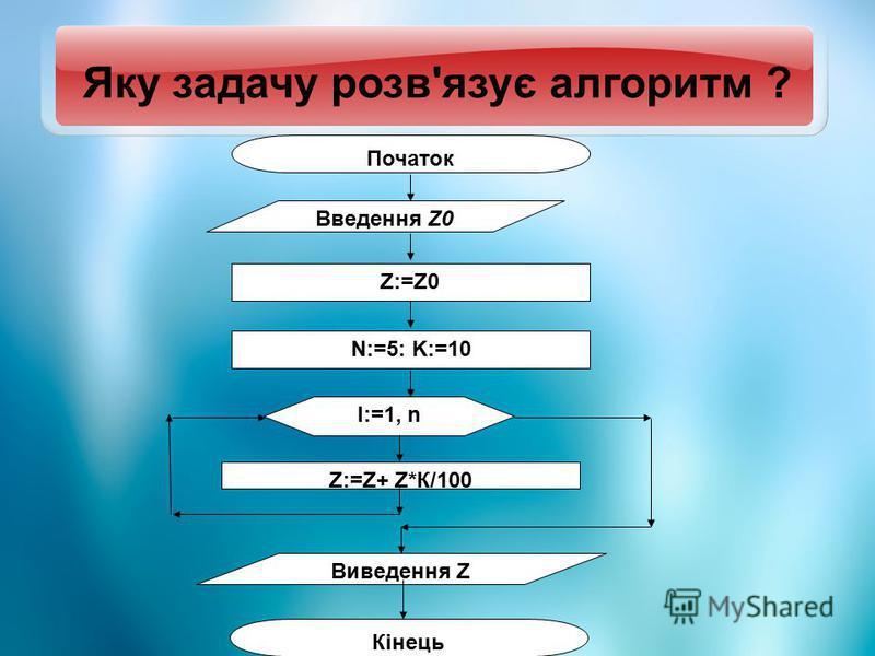 Яку задачу розв'язує алгоритм ? N:=5: K:=10 Початок Введення Z0 Z:=Z0 І:=1, n Z:=Z+ Z*К/100 Виведення Z Кінець