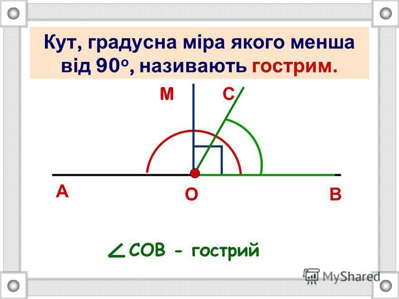 Кут, г радусна м іра я кого дорівнює 90 о, н азивають п рямим MOВ=90 о А ВО M Чи є на малюнку ще один прямий кут? MOА=90 о