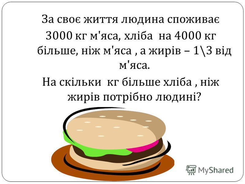 За своє життя людина споживає 3000 кг м ' яса, хліба на 4000 кг більше, ніж м ' яса, а жирів – 1\3 від м ' яса. На скільки кг більше хліба, ніж жирів потрібно людині ?