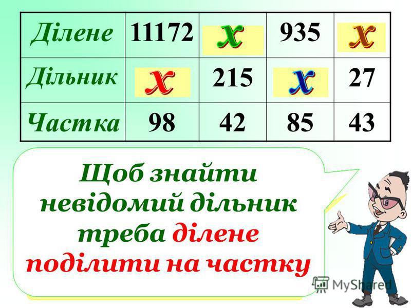 Ділене11172935 Дільник 21527 Частка98428543 Заполни таблицу. Щоб знайти невідомий дільник треба ділене поділити на частку