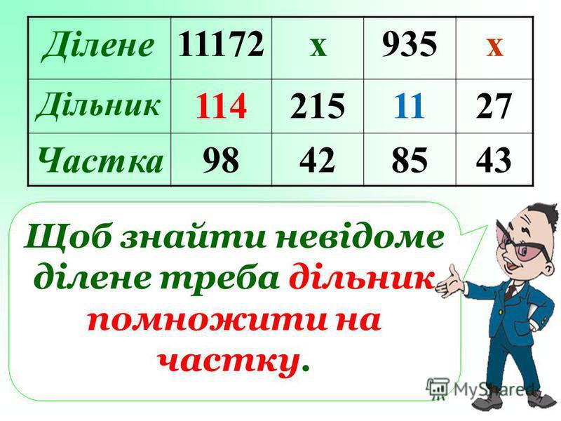 Щоб знайти невідоме ділене треба дільник помножити на частку. Ділене11172х935х Дільник 1142151127 Частка98428543