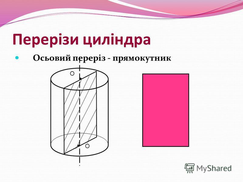 Перерізи циліндра Осьовий переріз - прямокутник О О